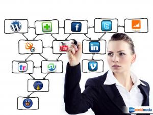 Digital marketing Solution -company